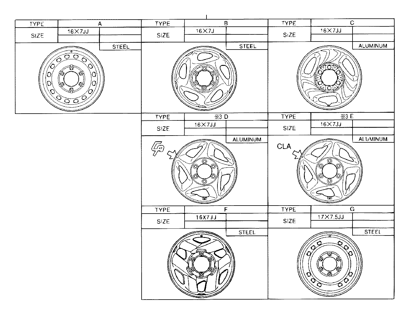 toyota tundra wheel  disc  disc  for spare   illustration